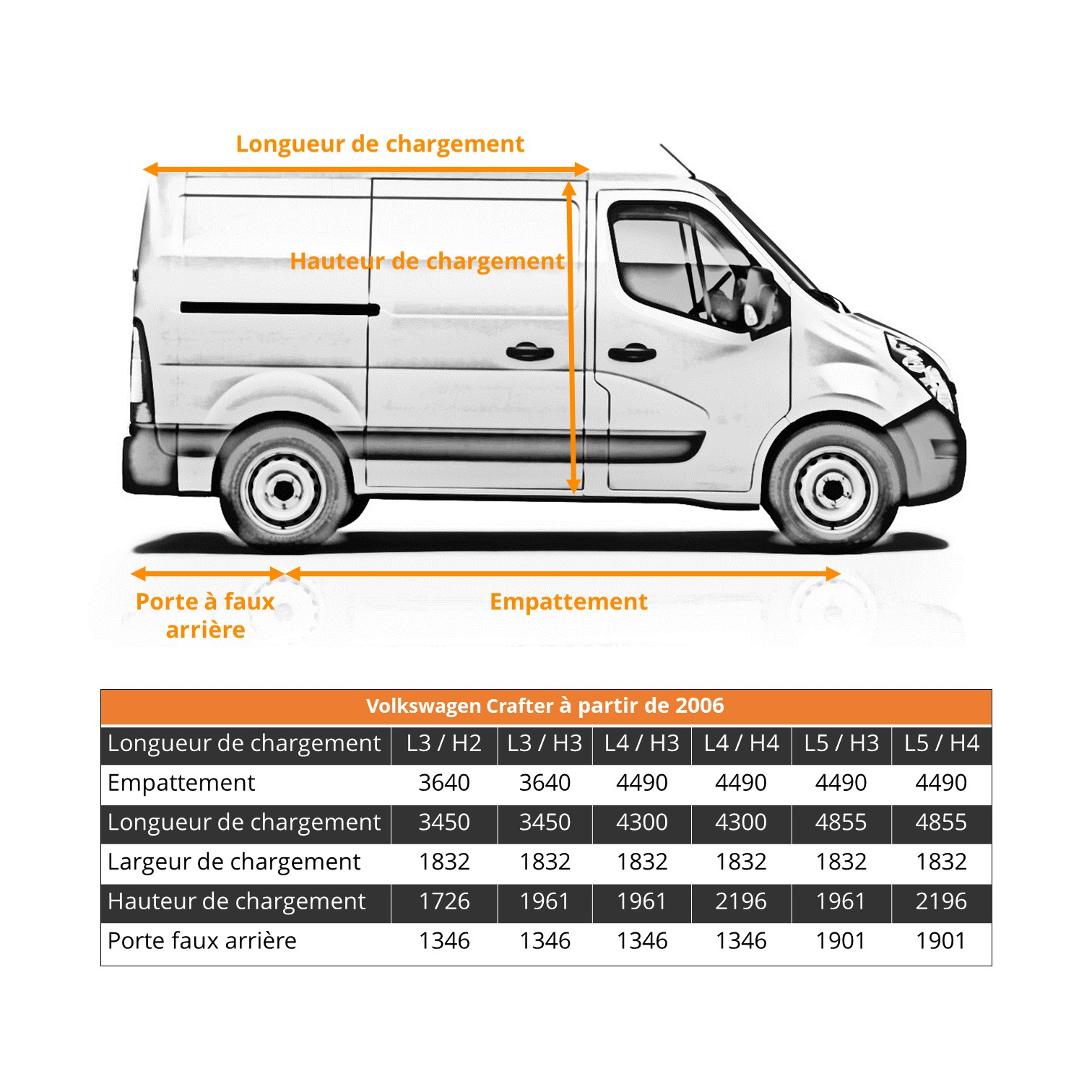 Dimensions Véhicules Utilitaires Volkswagen Crafter