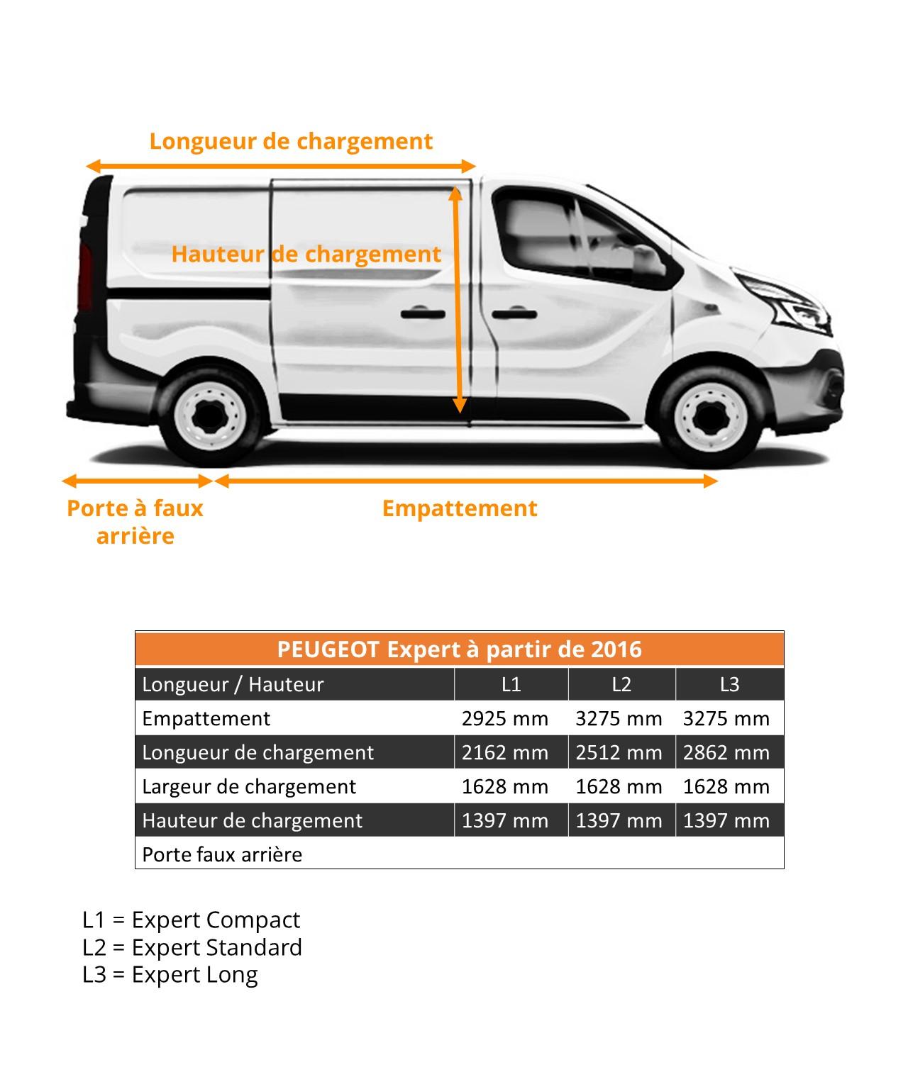 Dimensions véhicules utilitaires Peugeot Expert