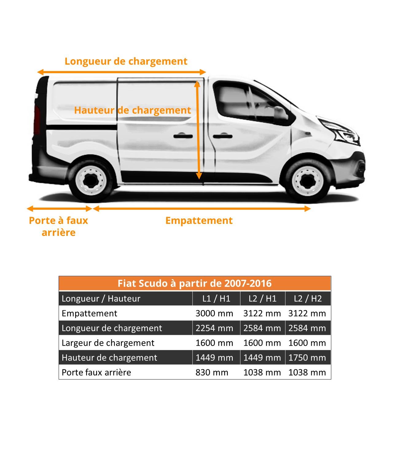 Dimensions véhicule utilitaire fiat Scudo