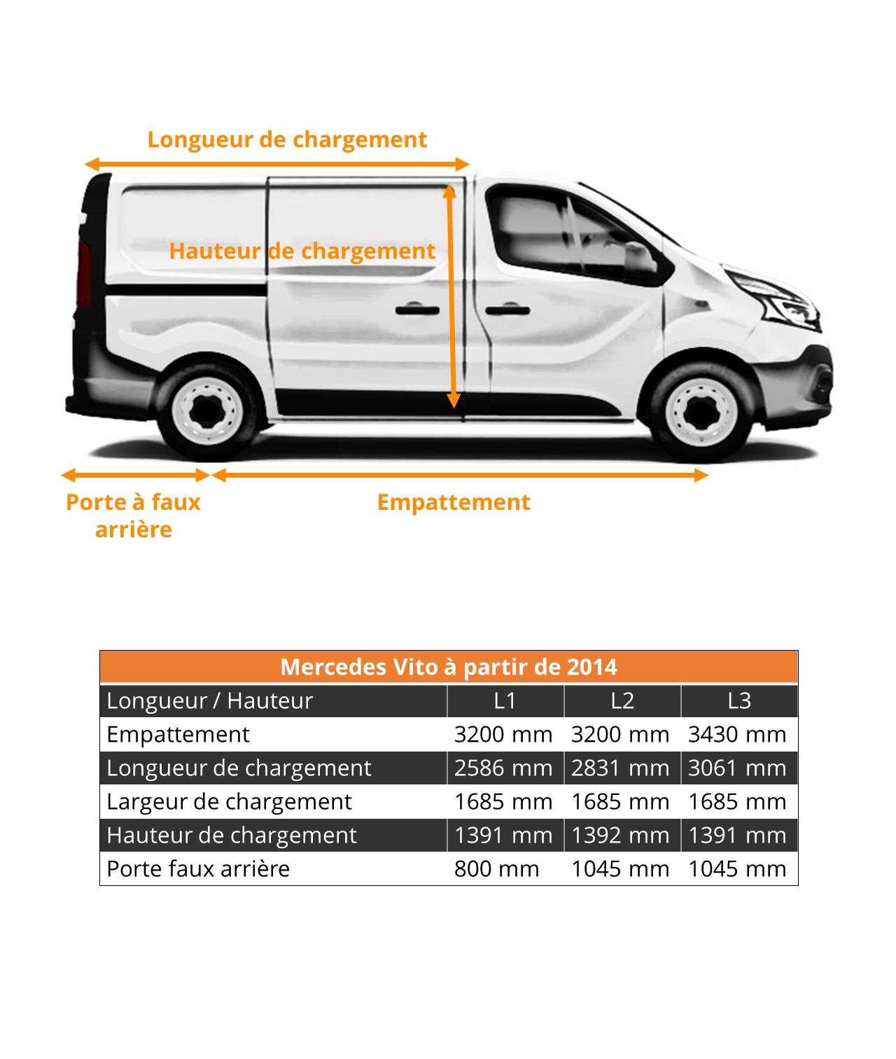Dimensions véhicule utilitaire Mercedes Vito