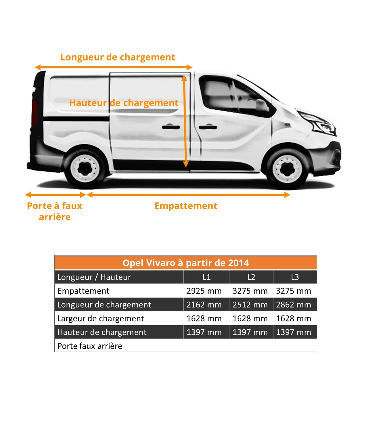 Dimensions Véhicule Utilitaire Opel Vivaro