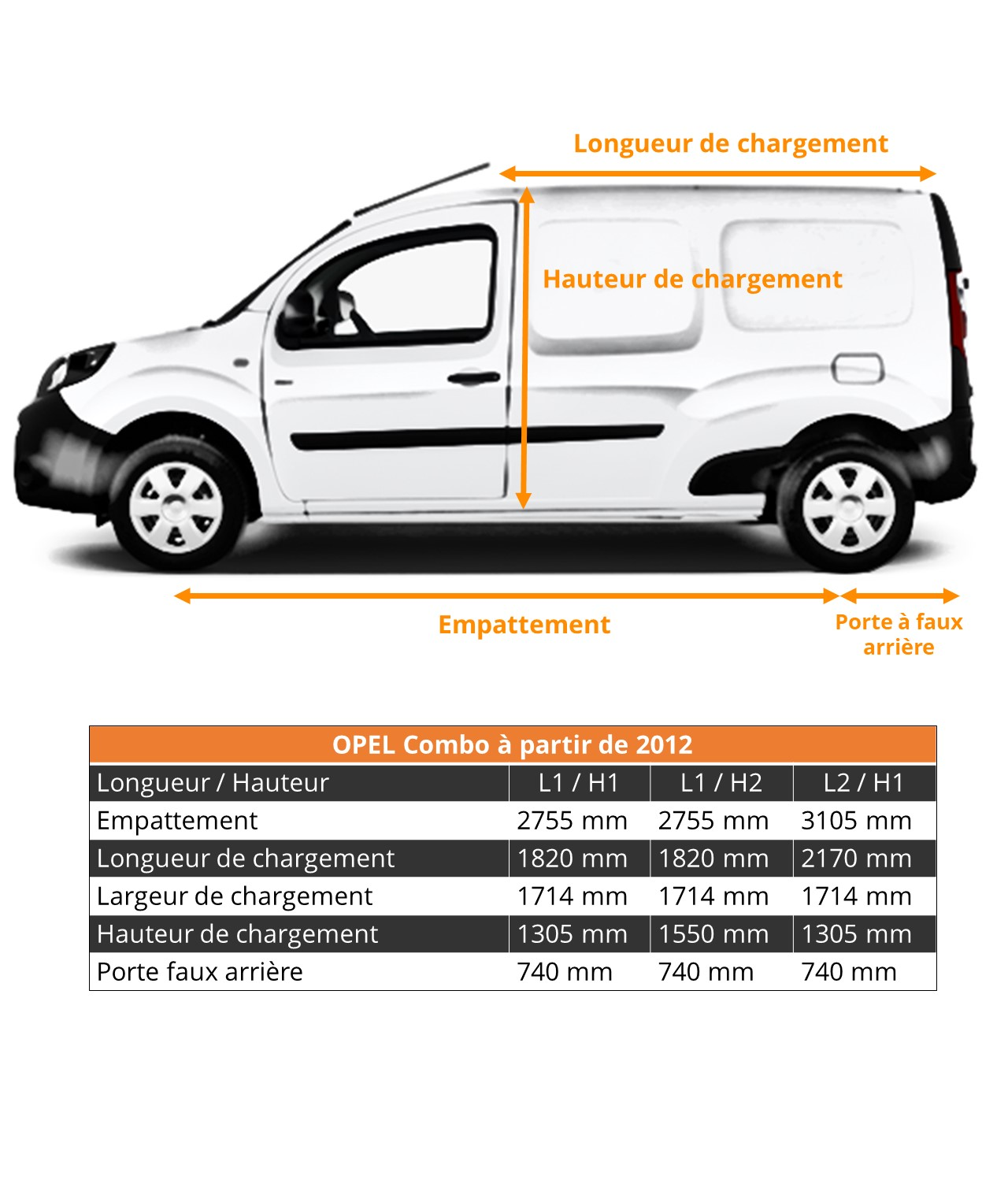 Dimensions Véhicule Utilitaire Opel Combo