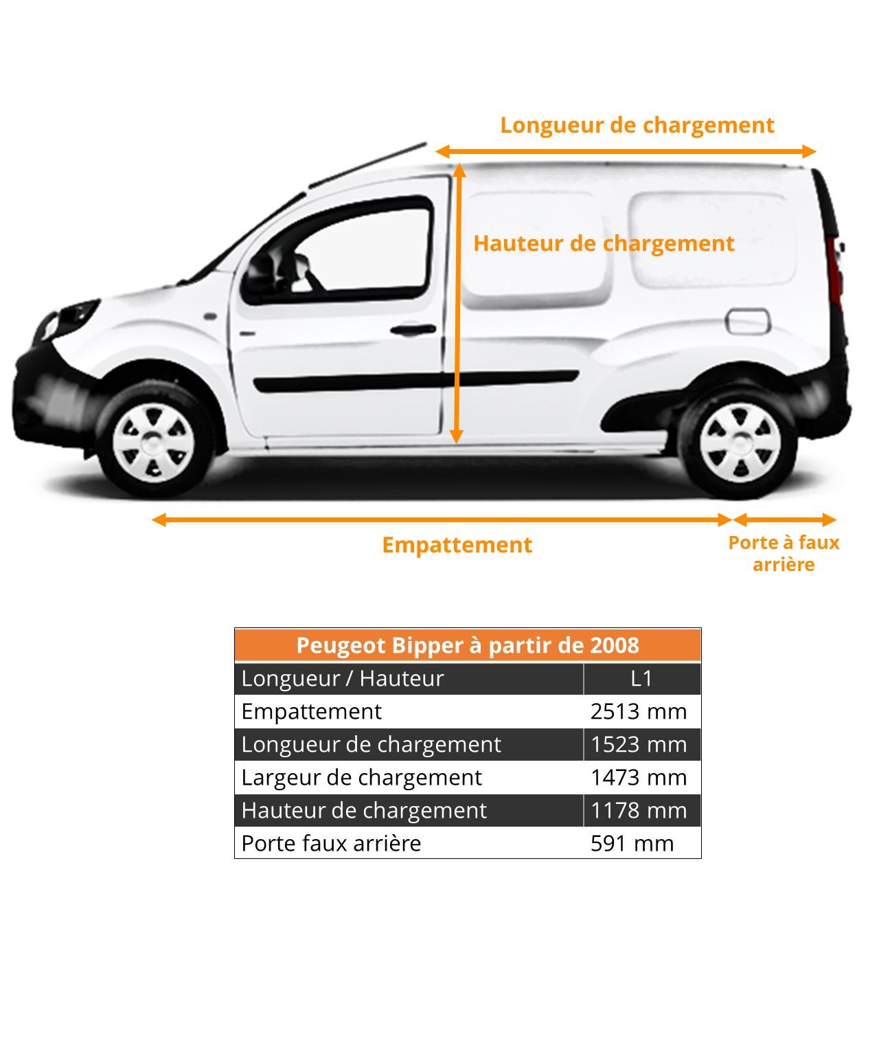 Dimensions véhicules utilitaires Peugeot Bipper