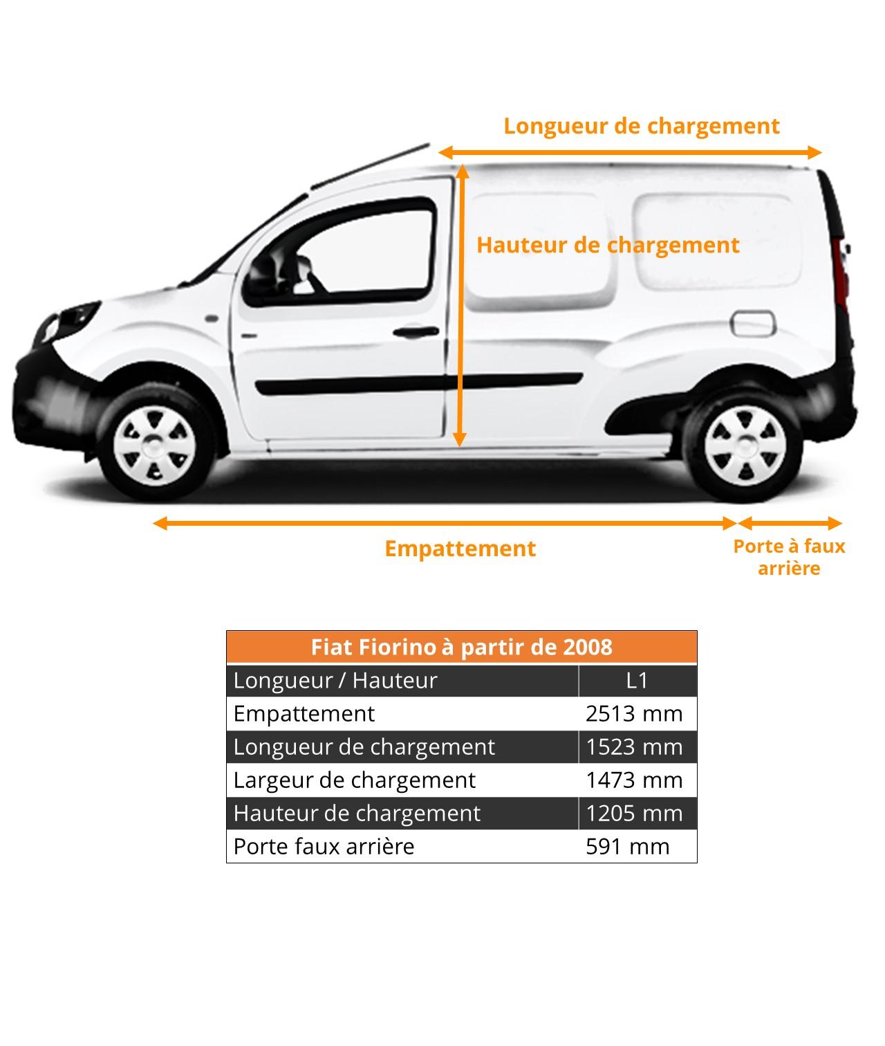Dimensions véhicule utilitaires fiat fiorino