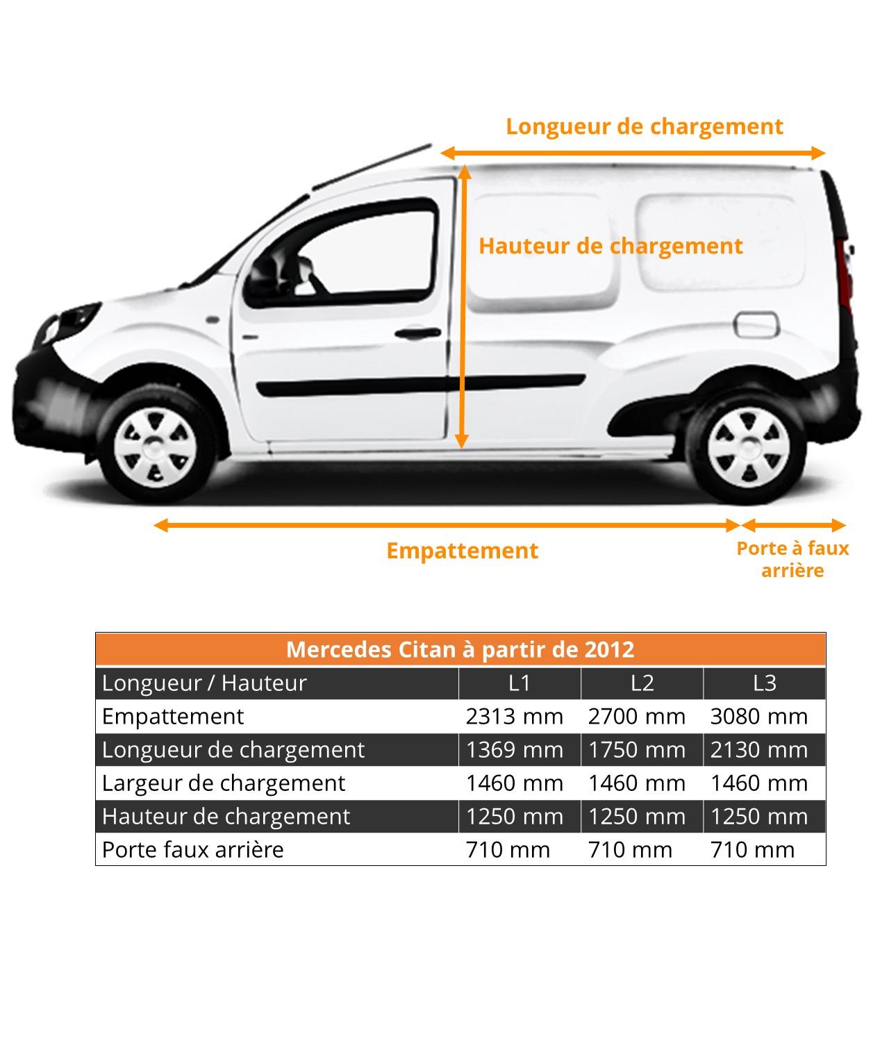 Dimensions véhicule utilitaire Mercedes Citan