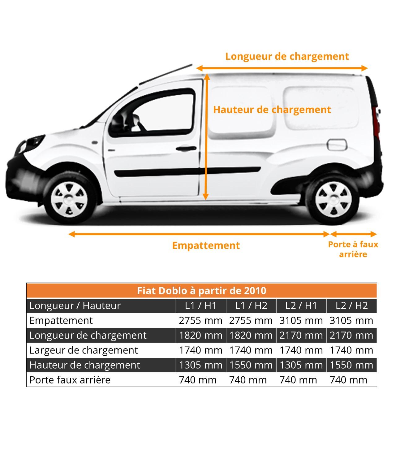Dimensions véhicule utilitaire fiat Doblo