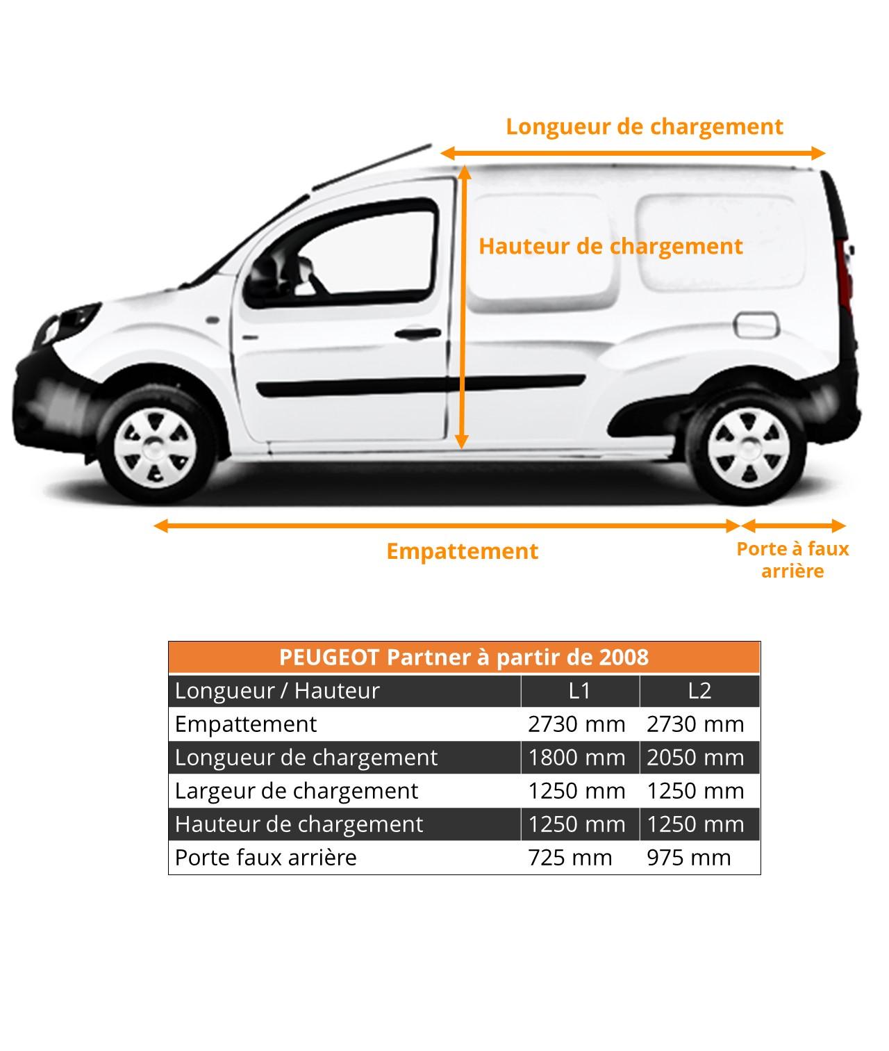 Dimensions véhicules utilitaires Peugeot Partner