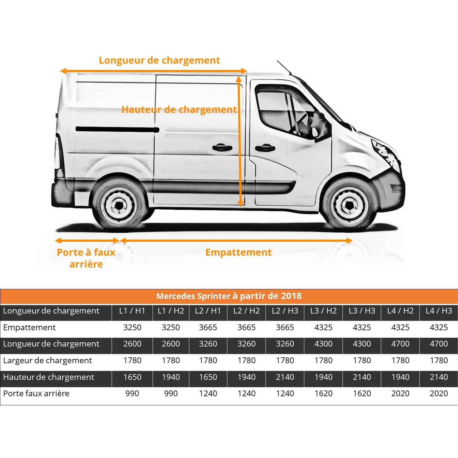 Dimensions véhicule utilitaire Mercedes sprinter